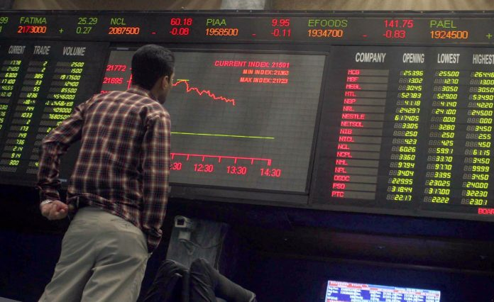 Investing in Pakistan's Equity Market as MSCI Decision Nears