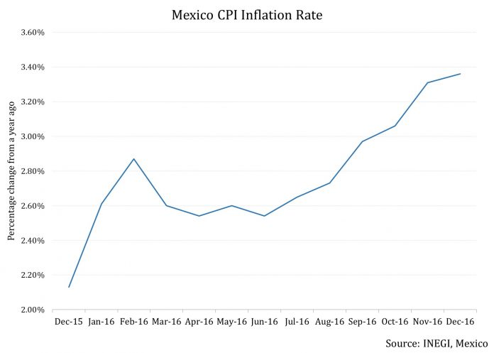 Why Does The Government Refuse to Hike Minimum Wage In Mexico? 1