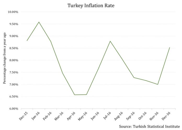 Turkey's Falling Currency Has a New Enemy
