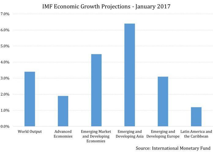 What Makes Templeton Bullish on Emerging Markets? 1