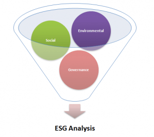 How Critical Are ESG Indicators For Assessing Potential Gains In Emerging Markets? 2