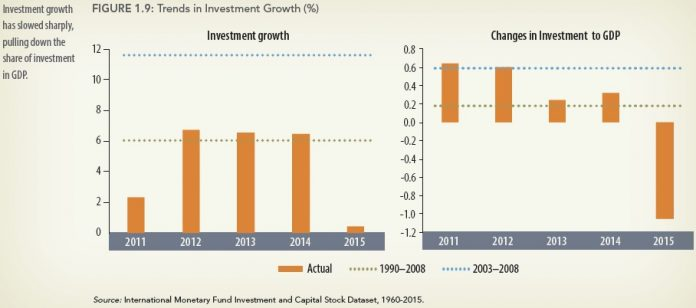 Answer For African Country's Trying to Fix the Investment Gap May Be On The Homefront 1