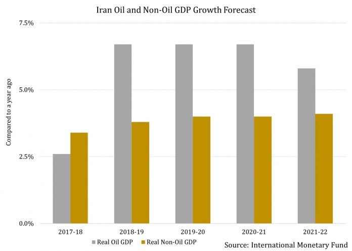 How Heavily Will the Economy Weigh Heavy On Rouhani in the Upcoming Presidential Elections? 1