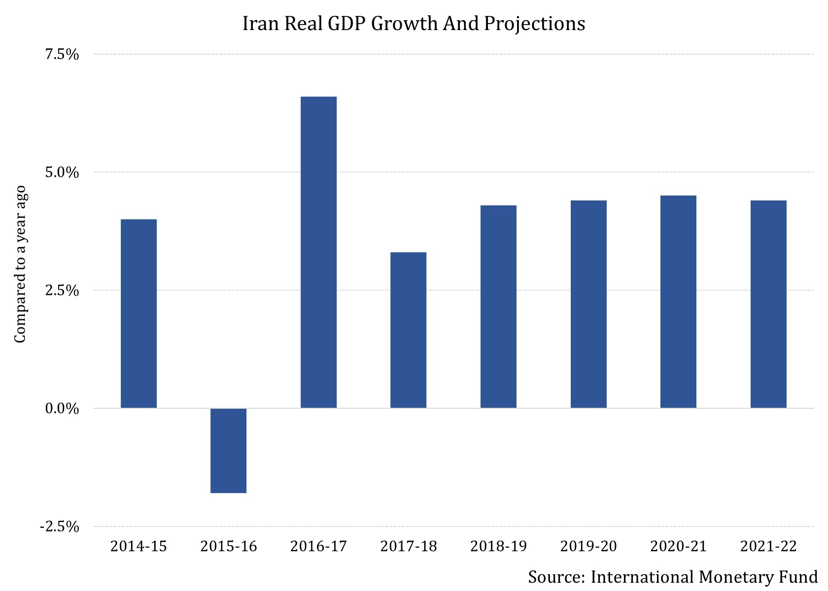 Irans auto industry booms as growth projections appear to stabilize irans auto industry booms as growth projections appear to stabilize 1 nvjuhfo Images