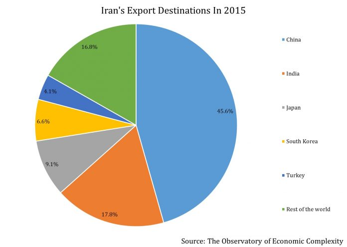 While US Remains Largely Sidelined in Business With Iran, UK Remains Cautiously Optimistic 1