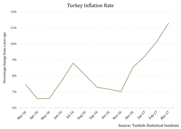 Can A Stronger Erdogan Reverse Turkey's Mounting Economic Problems? 1