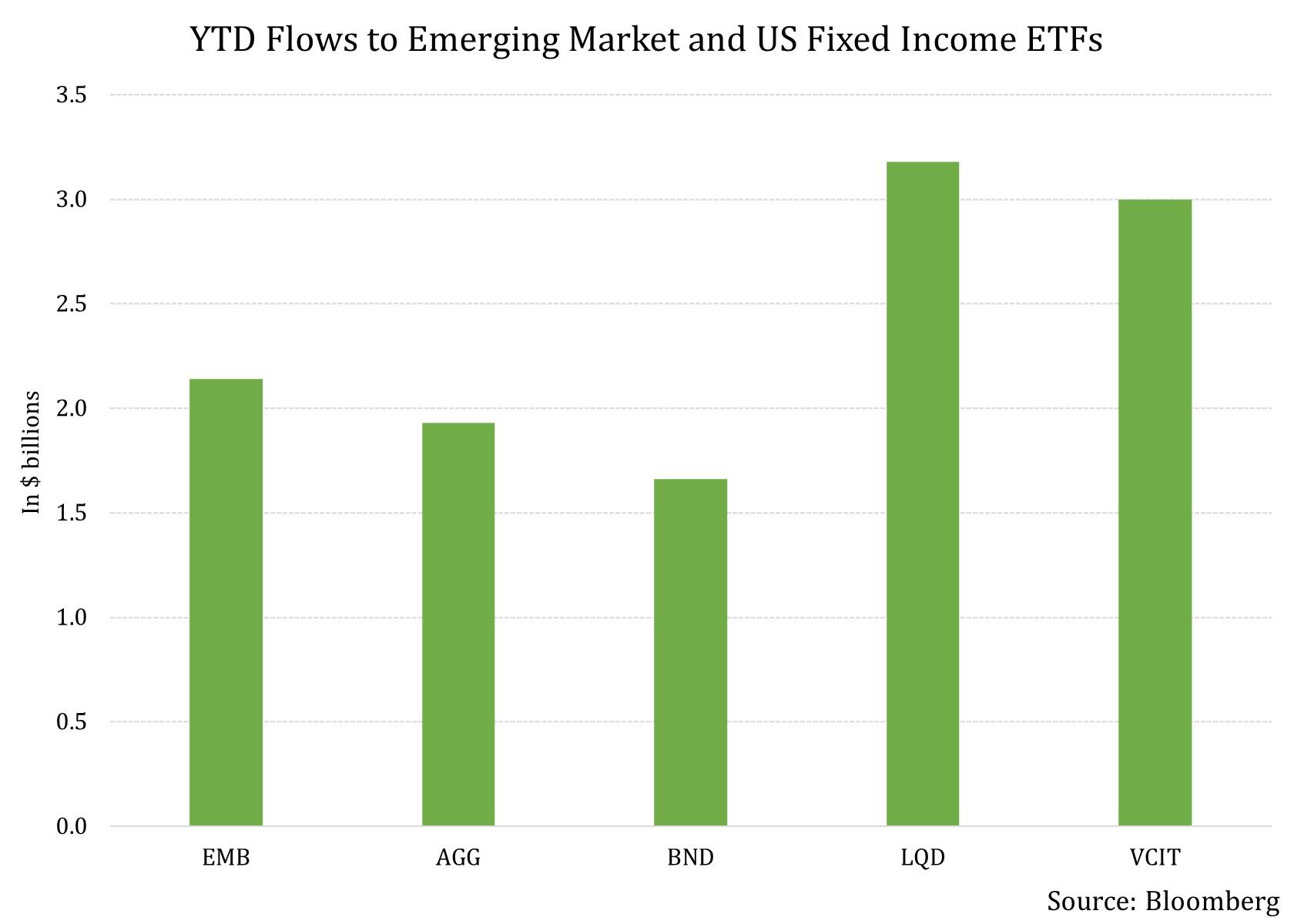 IShares MSCI EAFE Index Fund (EFA) Short Interest Down 19.5% in March