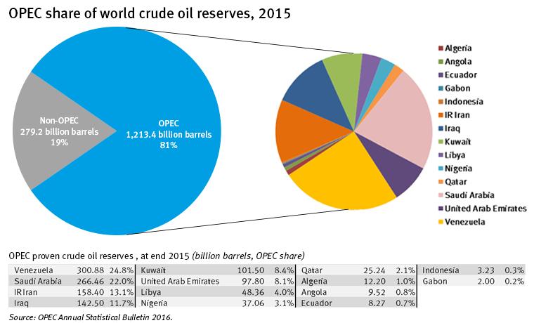 Venezuela One Us Dollar Per 100 Gallons Of Fuel But