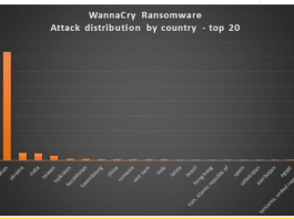 The 10 Countries Suffering Most From WannaCry Malware Attack 2