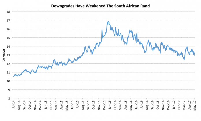 Can South Africa Recover From Junk Status? 1