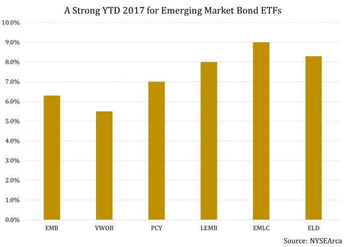 Emerging Market Bond Investors Need To Keep An Eye On Liquidity 2