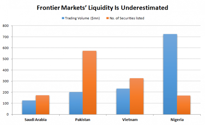 4 Frontier Markets Where Liquidity Is Often Underestimated 1