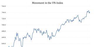 Vietnam: A Case for an Emerging Market Upgrade, But When? 2