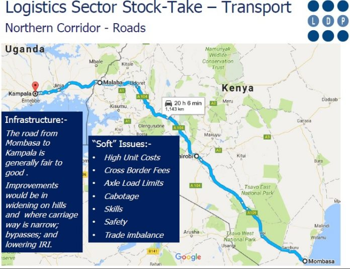 How Oil Could Energize Uganda Towards Becoming a Regional Transport Hub 2