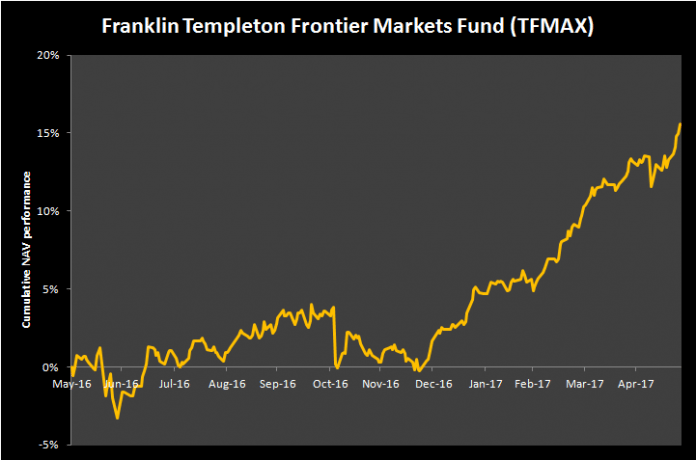 Franklin Templeton Frontier Markets Fund to Re-Open, Lured By Immense Undervaluation 1