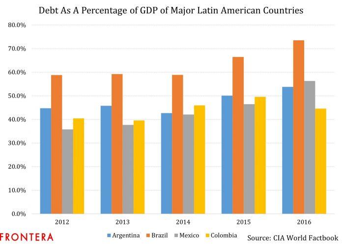 Why Markets Still Can't Wrap Their Head Around Argentina's 100-Year Bond Sale 2