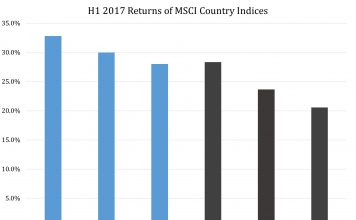 How Stocks From Emerging Europe Were the Silent Thunder of H1 2017 1