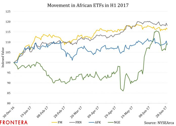 After A Strong H1 2017, Which African Frontier Market ETFs Still Hold Promise? 4
