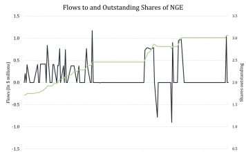 Nigerian Equities Are Quietly Racking Up Returns Despite Prominent Risks 1