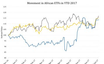 Assessing The Impact of Mobile Money on Africa-Focused ETFs 4