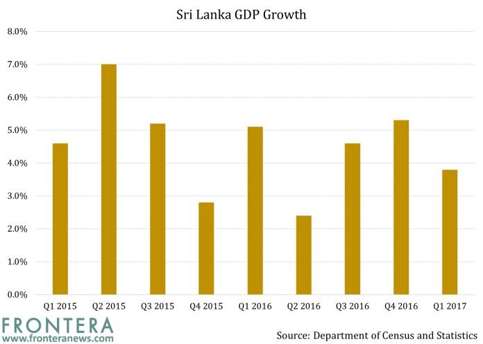 Stake Sale in Sri Lanka's Hambantota Port: The Attractive Side of Having China as an Ally