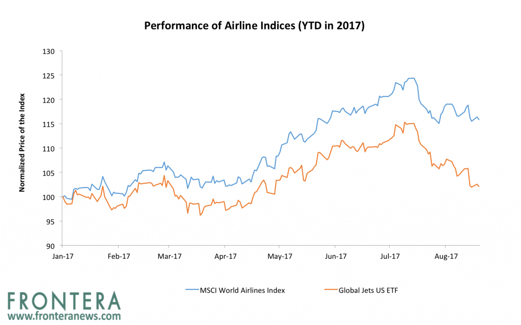 3 Airline Stocks To Ride The Travel Boom in Southeast Asia   Frontera