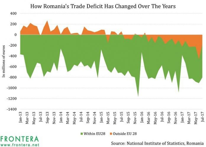 Will Romania's Macro Picture Be Tempered By These Overheating Risks? 5