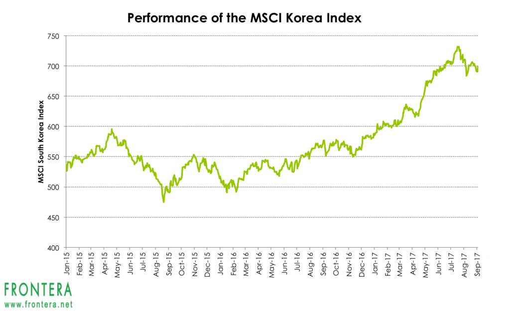 4 Stocks To Watch If Trump Resumes Threats To Abandon South Korea