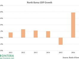 Why Sanctions May Not Be The Most Effective Way to Deter North Korea 1