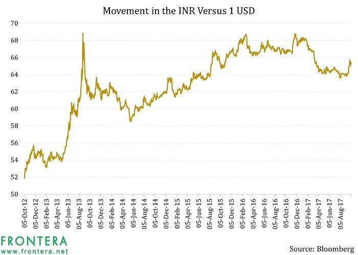 Lessons From Taper Tantrum Why These Asian Nations Are Building Forex Reserves 2