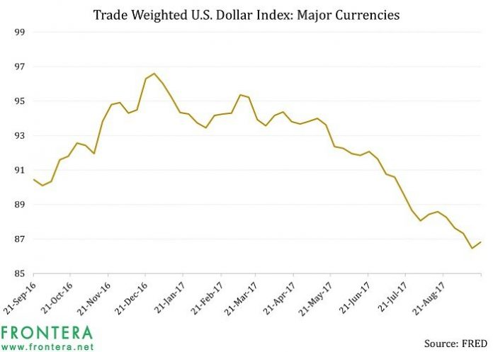 Tracking The Greenback In Order To Invest In Emerging Markets Equities and Bonds 2