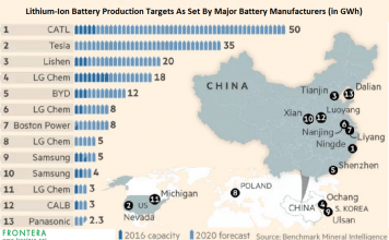 Asian Stocks to Watch: Korean and Chinese Electric Vehicle Battery Makers 1